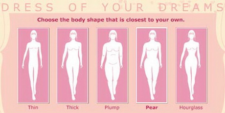 Vase body shape measurements